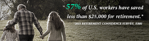 57% of U.S. workers have saved less than $25,000 for retirement.* -- *2015 Retirement Confidence Survey, EBRI